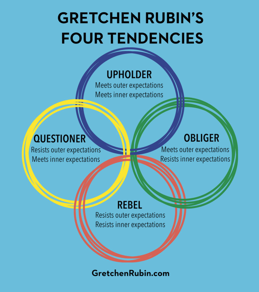 the four tendencies summary framework 910x1024 1